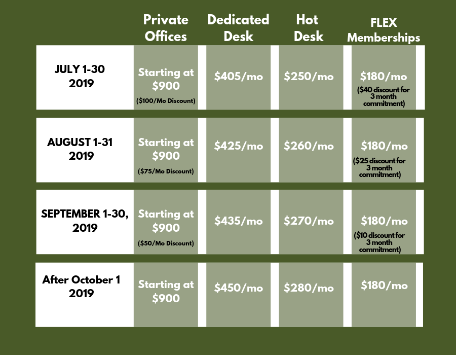 Pricing for coworking space in Centennial CO for women